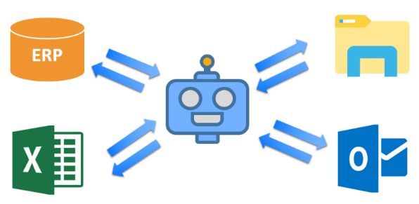 Digitaliseren & automatiseren met een RPA-robot